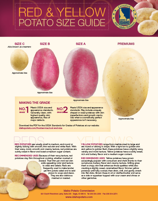 Yellow and Red Potato Size Guide Thumbnail