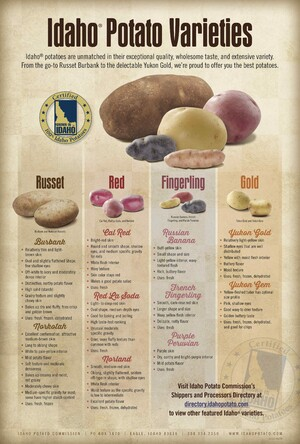 Idaho® Potato Wall Chart Simplifies Selection