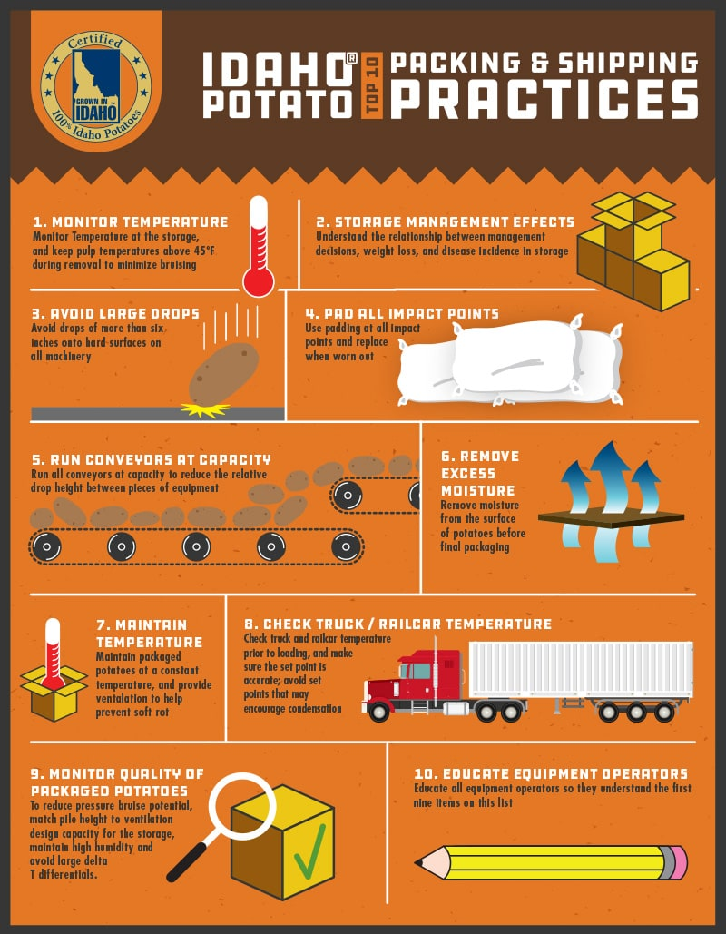Top 10 Idaho® Potato Packing & Shipping Practices