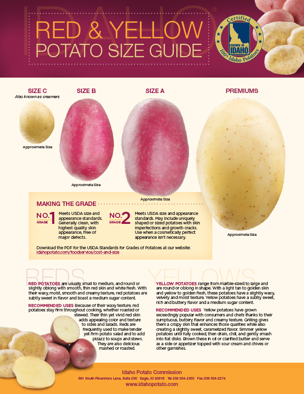 Red & Yellow Potato Size Guide