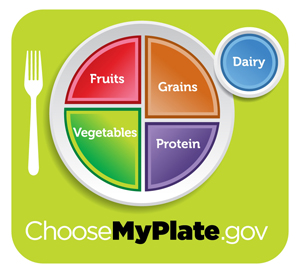 The USDA recommends filling half your plate with fruits and vegetables, like nutritious Idaho® potatoes. (Image source: www.choosemyplate.gov)